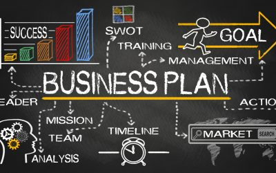 Start Ups and Growing Businesses –  7 tips from Lean and Kaizen thinking…