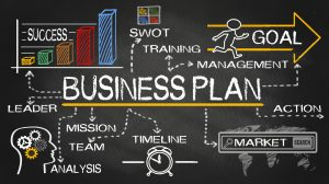 Where to start with business development